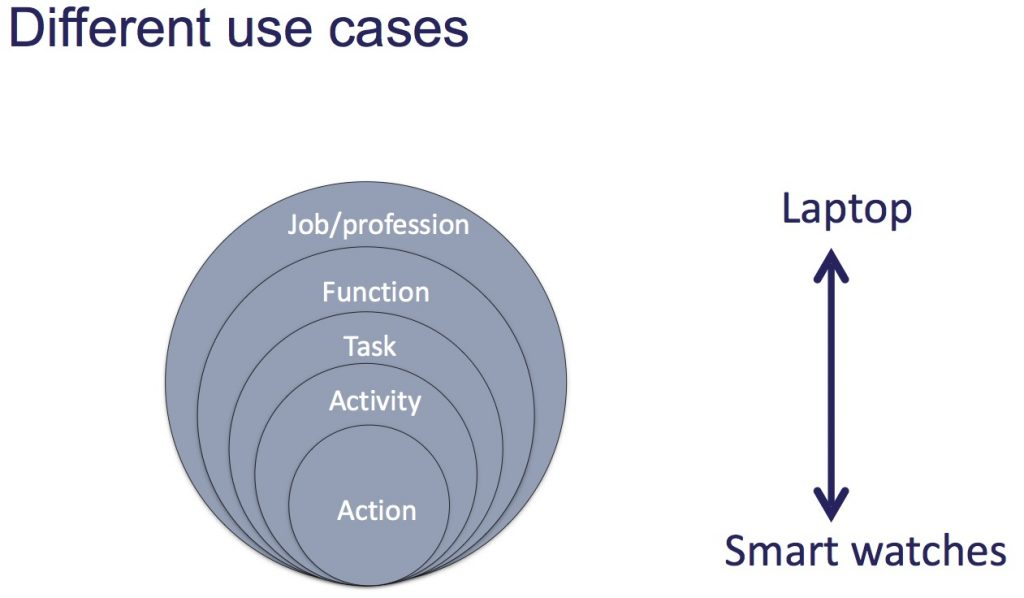 Different use cases